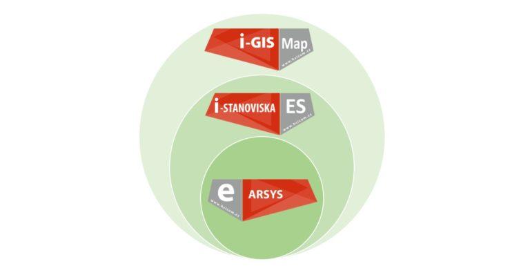 iGIS.Map – nové možnosti